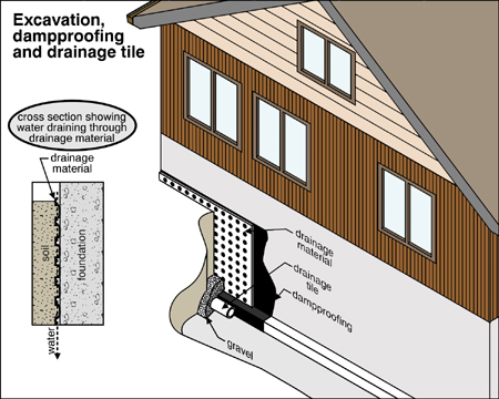 providing 203k hud consulting home radon inspections to suite your